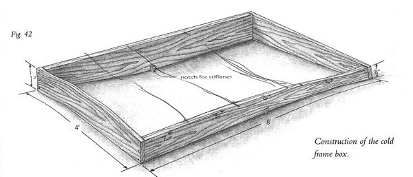 diagram showing cold frame construction