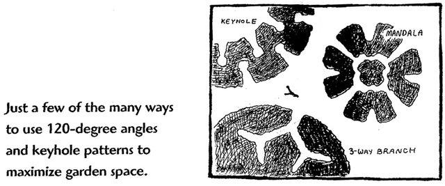 keyhole patterns.jpg