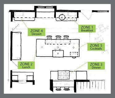 spring13AH-kitchenanatomyplan.jpg