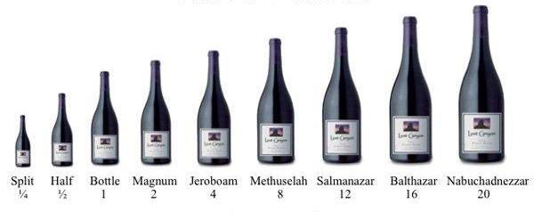 bottles-of-wine-in-sizes1.jpg