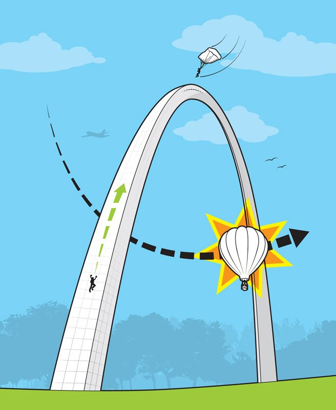 50 Things You Never Knew About The Arch