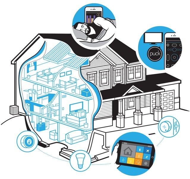 SLM_Smart_Home_2.png