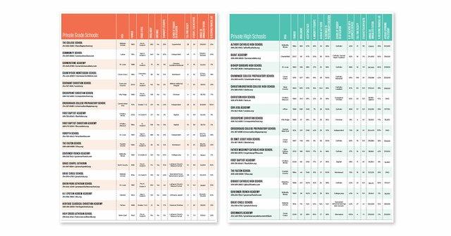 school_charts.jpg
