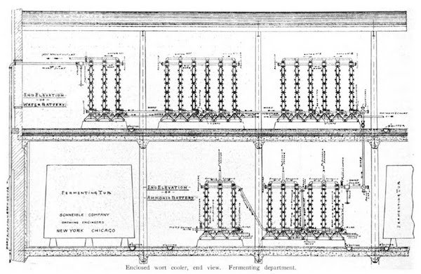 Cross Section of New Fermenting House, From American Brewers Review.jpg