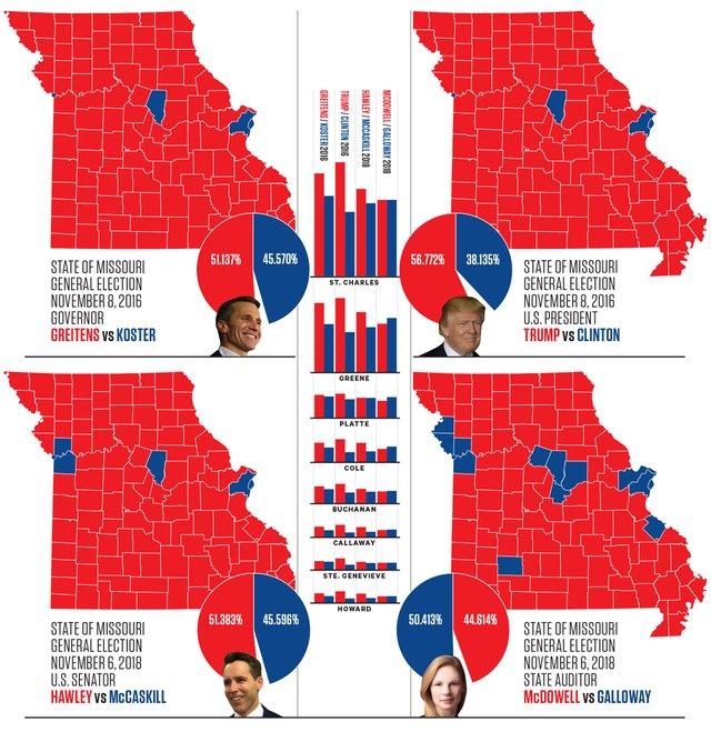 Galloway_Infographic.jpg